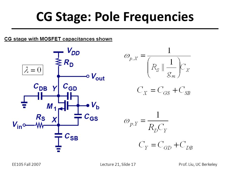 EE105 Fall 2007Lecture 21, Slide 17Prof. Liu, UC Berkeley CG Stage: Pole Frequencies CG stage with MOSFET capacitances shown