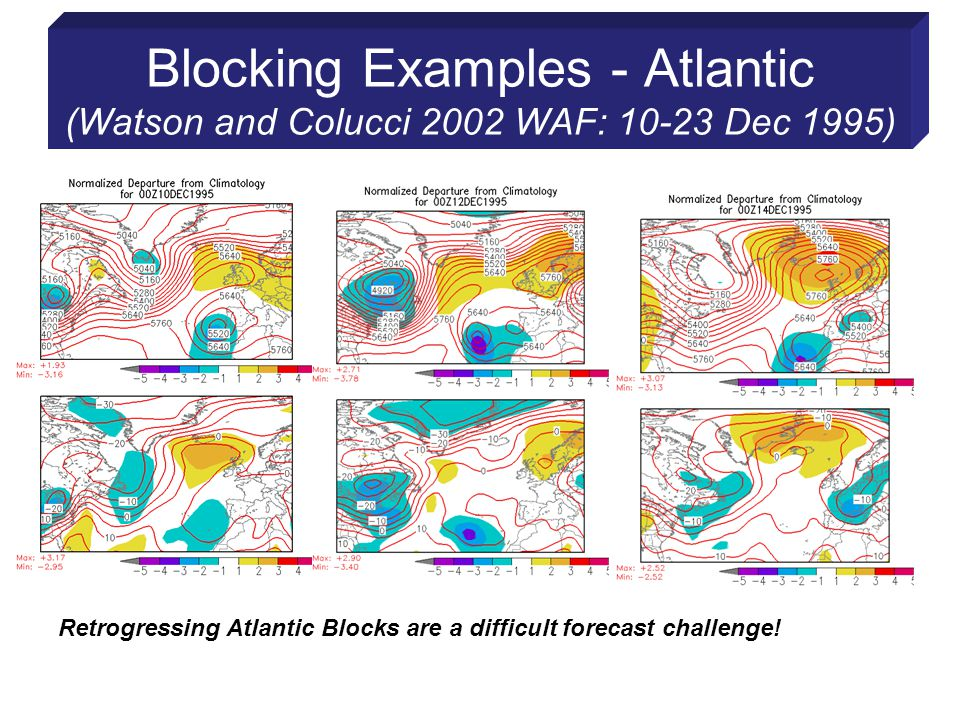 Blocking Examples - Atlantic (Watson and Colucci 2002 WAF: 10-23 Dec 1995) Retrogressing Atlantic Blocks are a difficult forecast challenge!