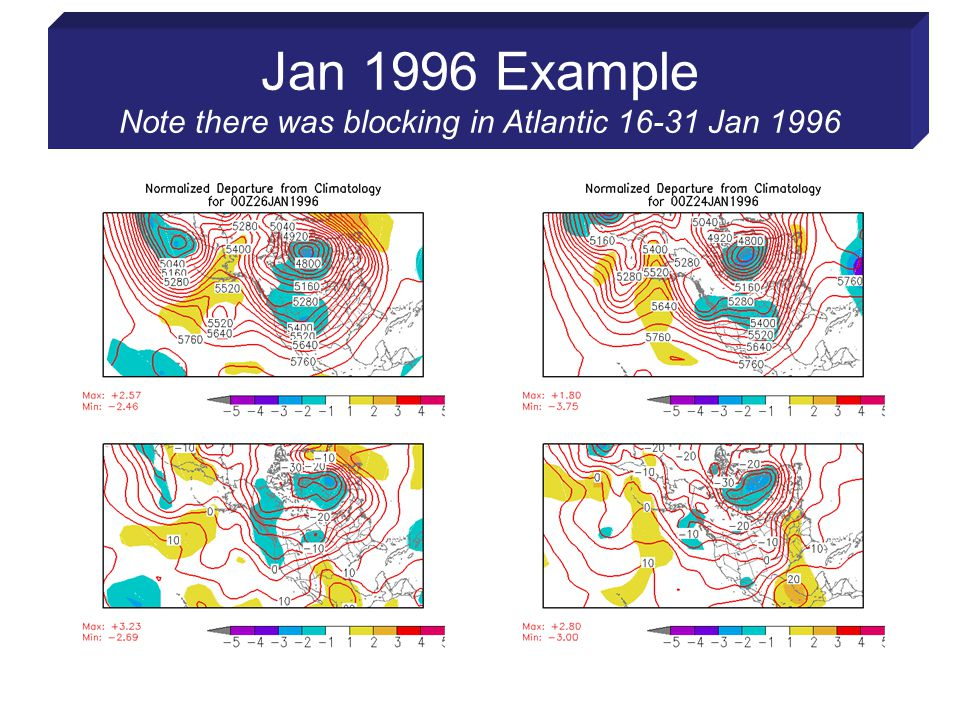 Jan 1996 Example Note there was blocking in Atlantic 16-31 Jan 1996