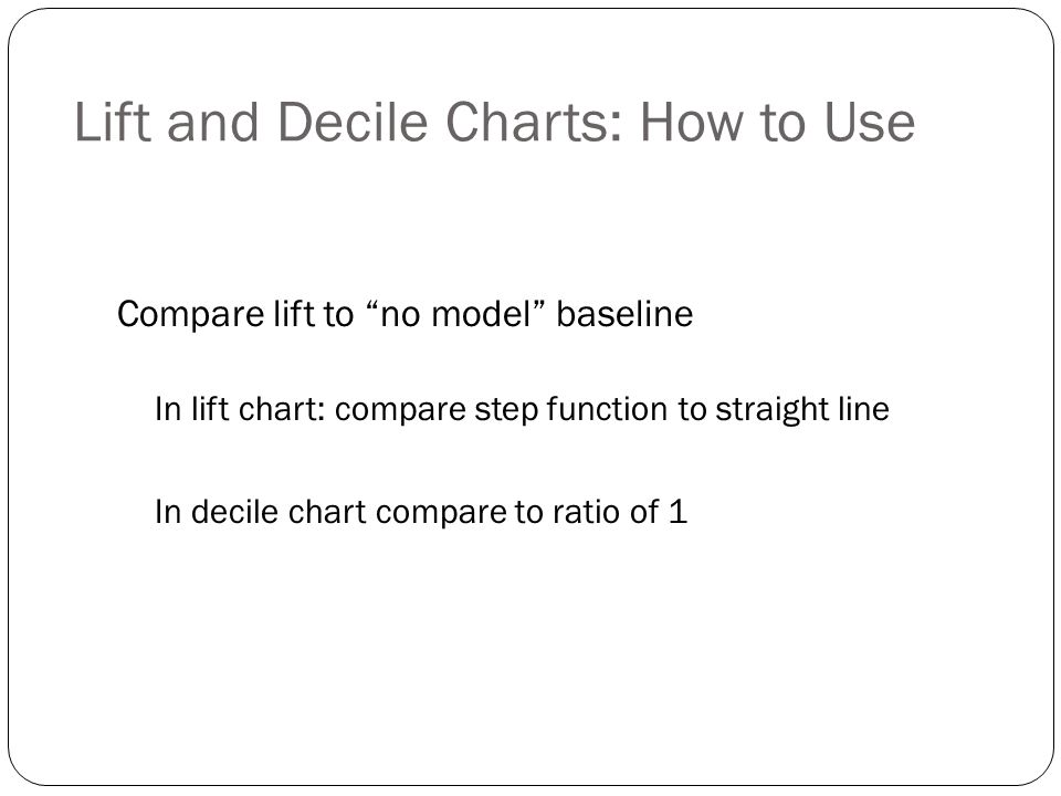 Lift and Decile Charts: How to Use Compare lift to no model baseline In lift chart: compare step function to straight line In decile chart compare to ratio of 1
