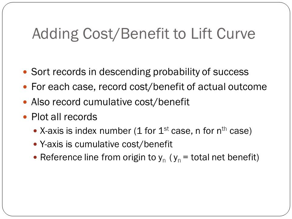 Adding Cost/Benefit to Lift Curve Sort records in descending probability of success For each case, record cost/benefit of actual outcome Also record cumulative cost/benefit Plot all records X-axis is index number (1 for 1 st case, n for n th case) Y-axis is cumulative cost/benefit Reference line from origin to y n ( y n = total net benefit)
