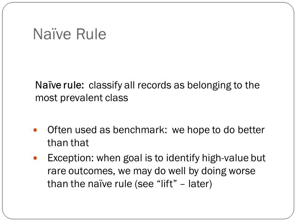 Negative slope to reference curve