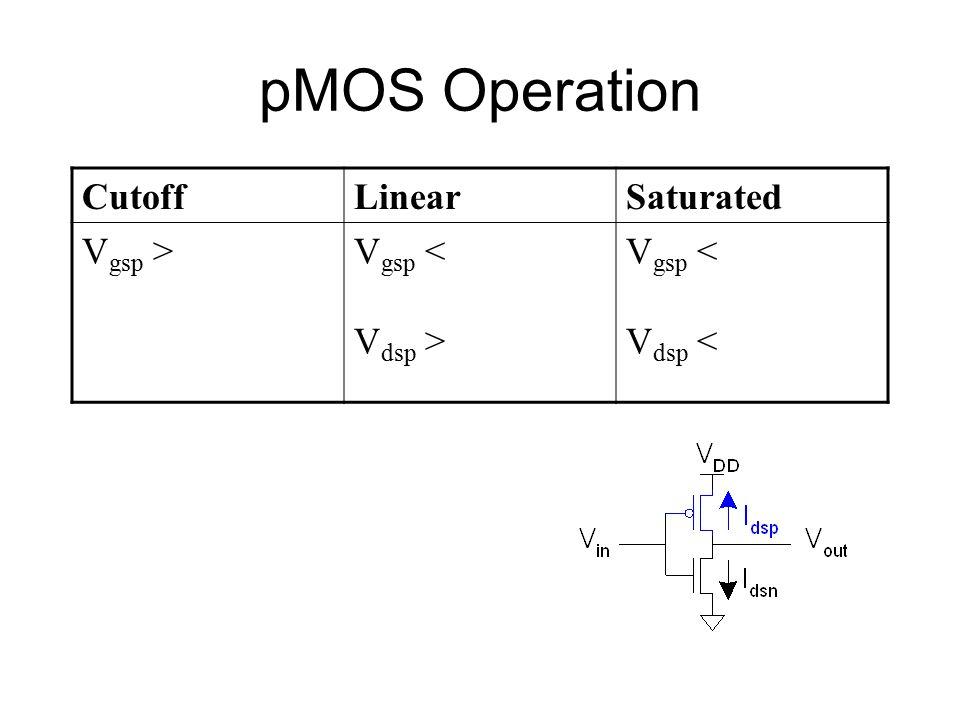 pMOS Operation CutoffLinearSaturated V gsp >V gsp < V dsp > V gsp < V dsp <