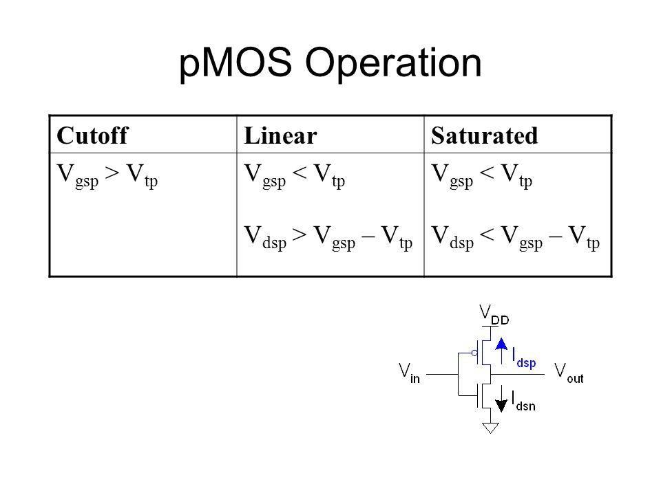 pMOS Operation CutoffLinearSaturated V gsp > V tp V gsp < V tp V dsp > V gsp – V tp V gsp < V tp V dsp < V gsp – V tp