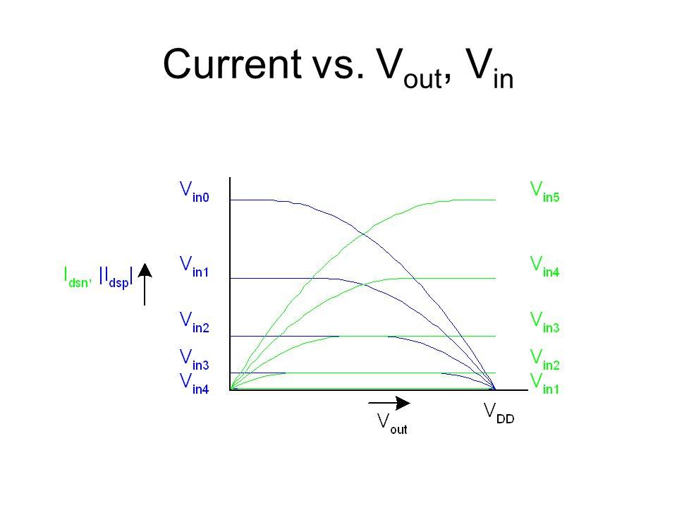 Current vs. V out, V in