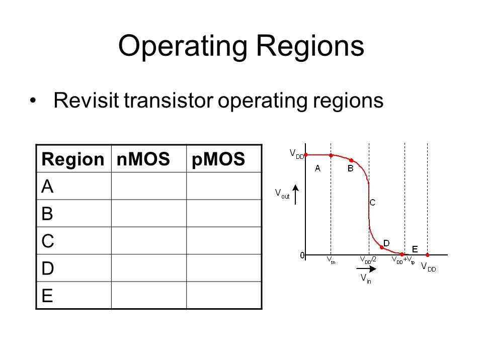 Operating Regions Revisit transistor operating regions RegionnMOSpMOS A B C D E