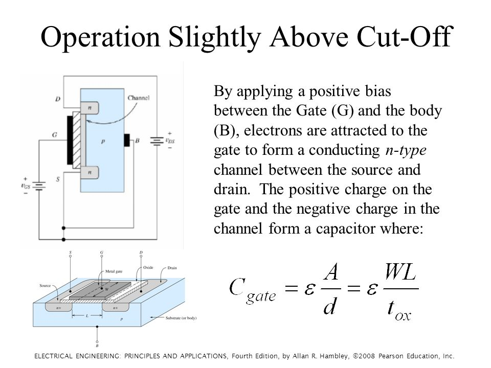 ELECTRICAL ENGINEERING: PRINCIPLES AND APPLICATIONS, Fourth Edition, by Allan R. Hambley, ©2008 Pearson Education, Inc. Operation Slightly Above Cut-O