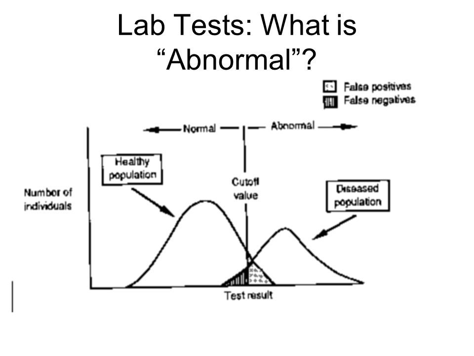 "Lab Tests: What is ""Abnormal""?"