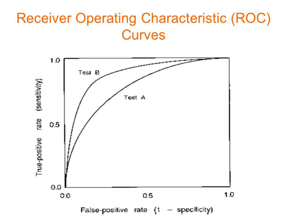 Developmental characteristics: Cut-points and Receiver Operating Characteristic (ROC) Healthy Sick