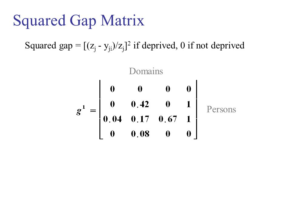 Squared Gap Matrix Squared gap = [(z j - y ji )/z j ] 2 if deprived, 0 if not deprived Domains Persons