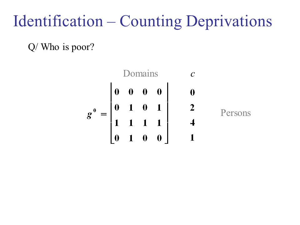 Identification – Counting Deprivations Q/ Who is poor Domains c Persons