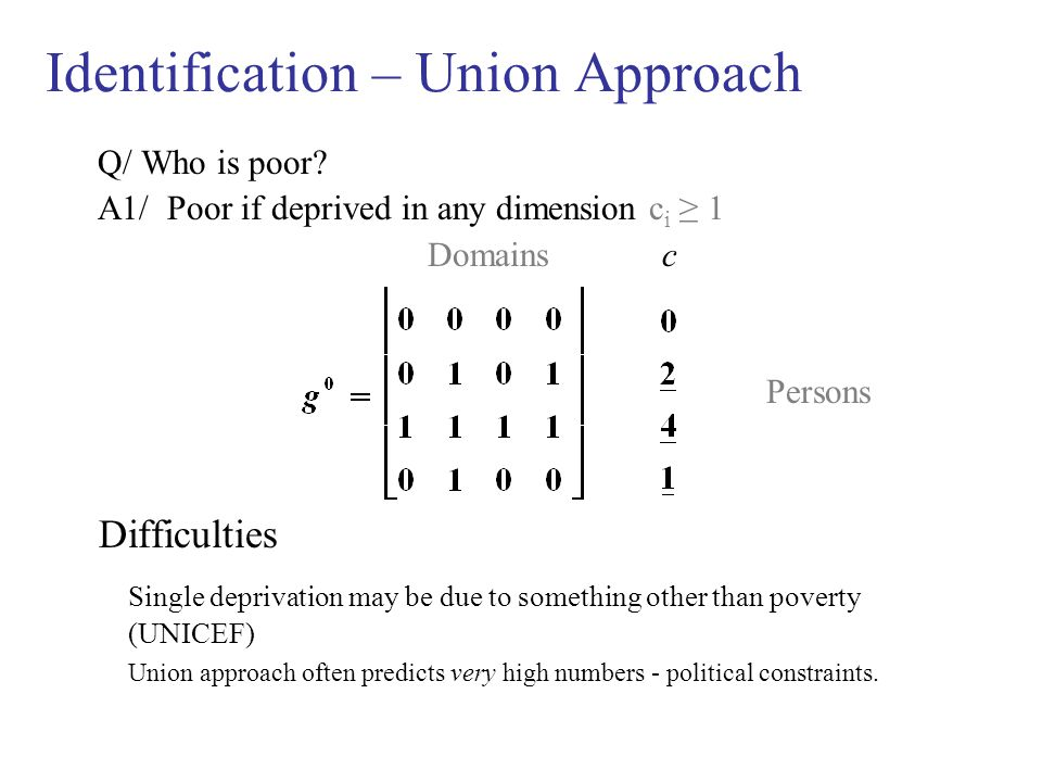 Identification – Union Approach Q/ Who is poor.