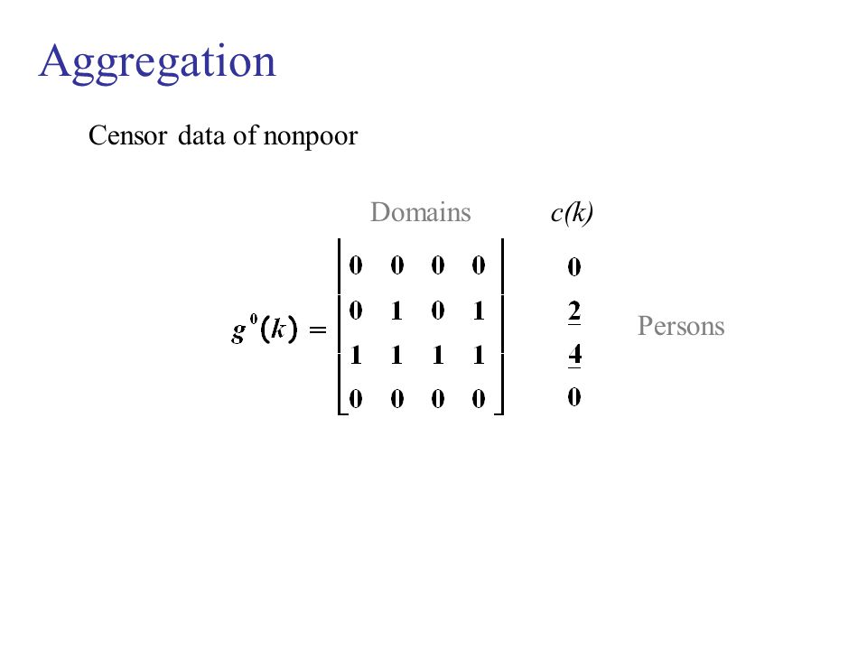 Aggregation Censor data of nonpoor Domains c(k) Persons
