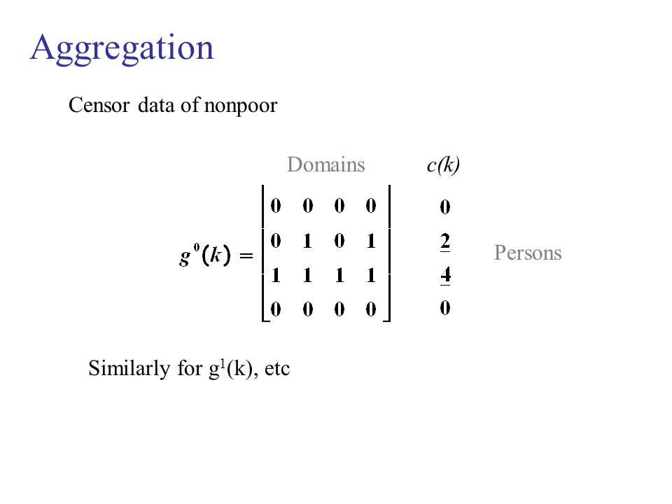 Aggregation Censor data of nonpoor Domains c(k) Persons Similarly for g 1 (k), etc