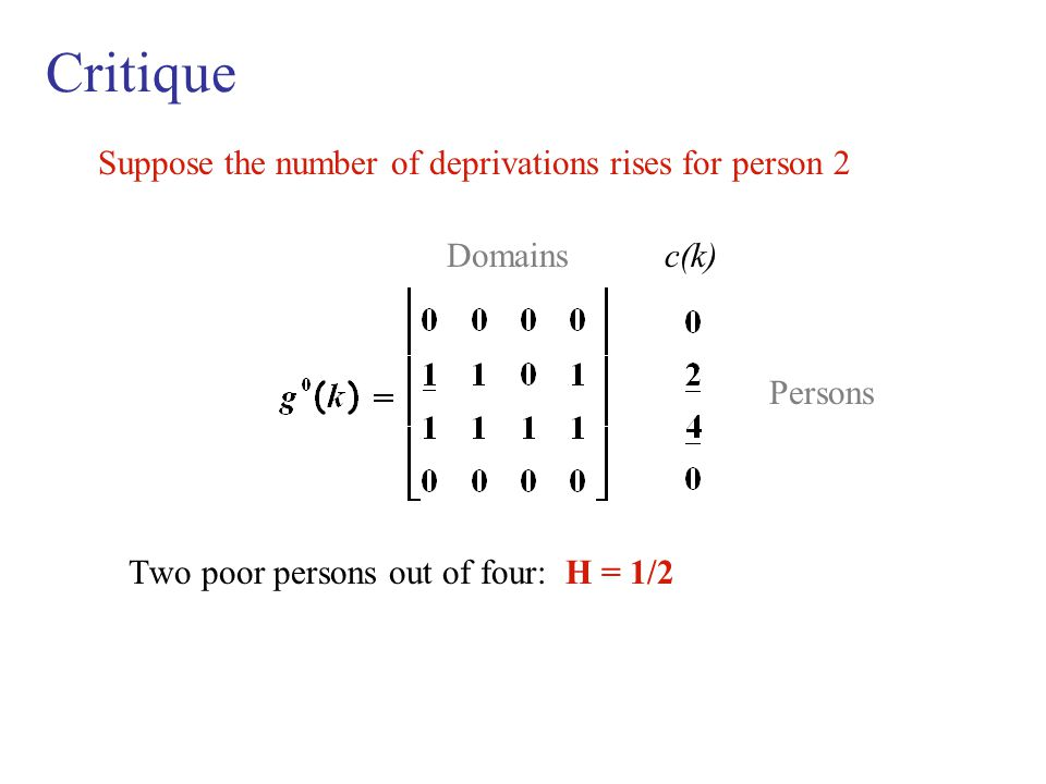 Critique Suppose the number of deprivations rises for person 2 Domains c(k) Persons Two poor persons out of four: H = 1/2