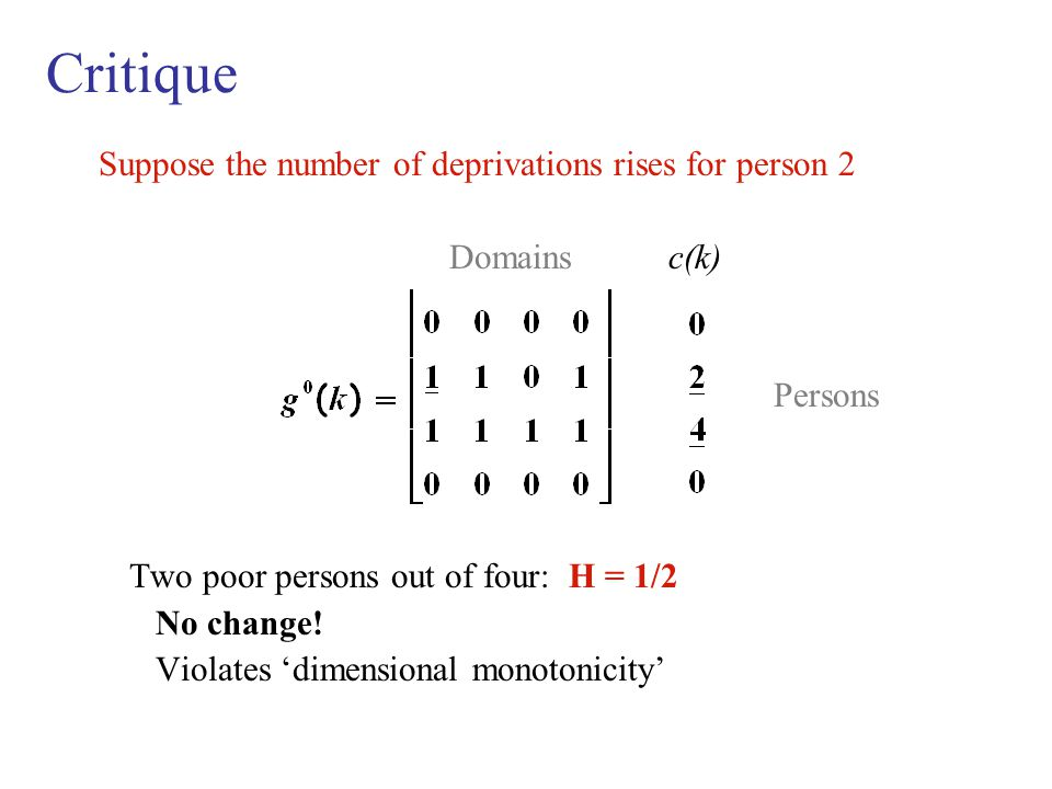 Critique Suppose the number of deprivations rises for person 2 Domains c(k) Persons Two poor persons out of four: H = 1/2 No change.