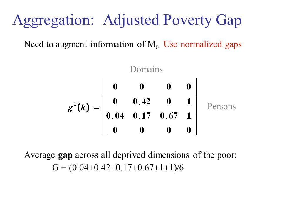 Aggregation: Adjusted Poverty Gap Need to augment information of M 0 Use normalized gaps Domains Persons Average gap across all deprived dimensions of the poor: G 