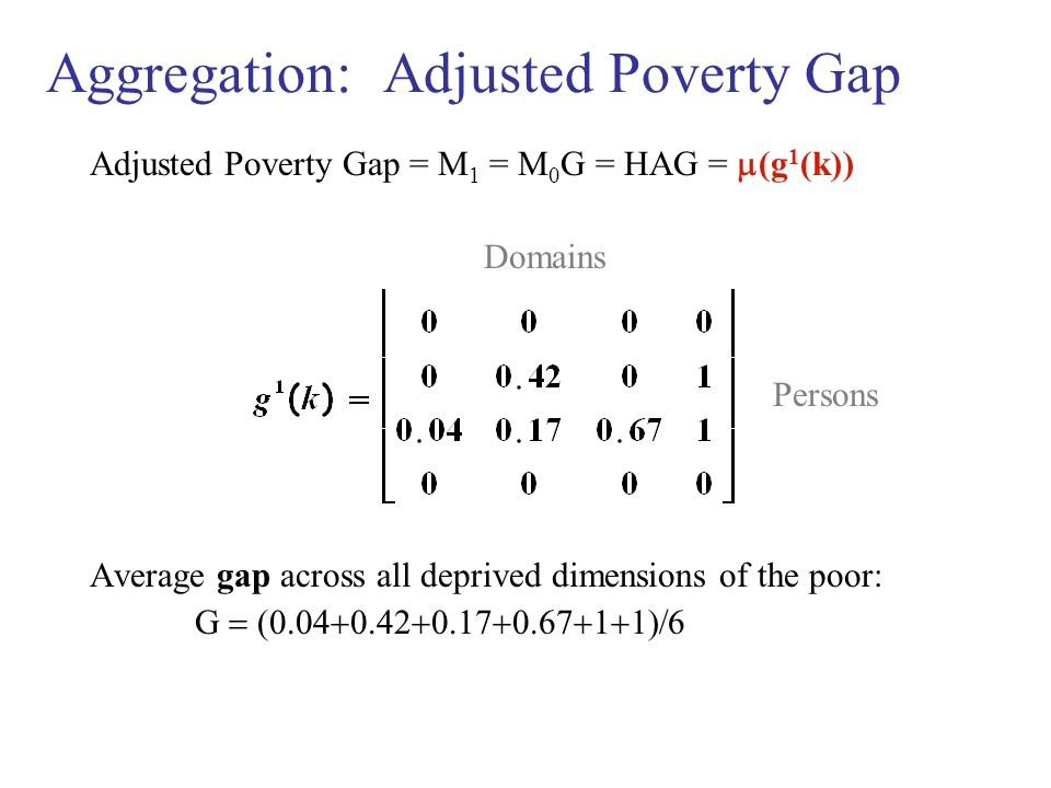 Aggregation: Adjusted Poverty Gap Adjusted Poverty Gap = M 1 = M 0 G = HAG =  (g 1 (k)) Domains Persons Average gap across all deprived dimensions of the poor: G 