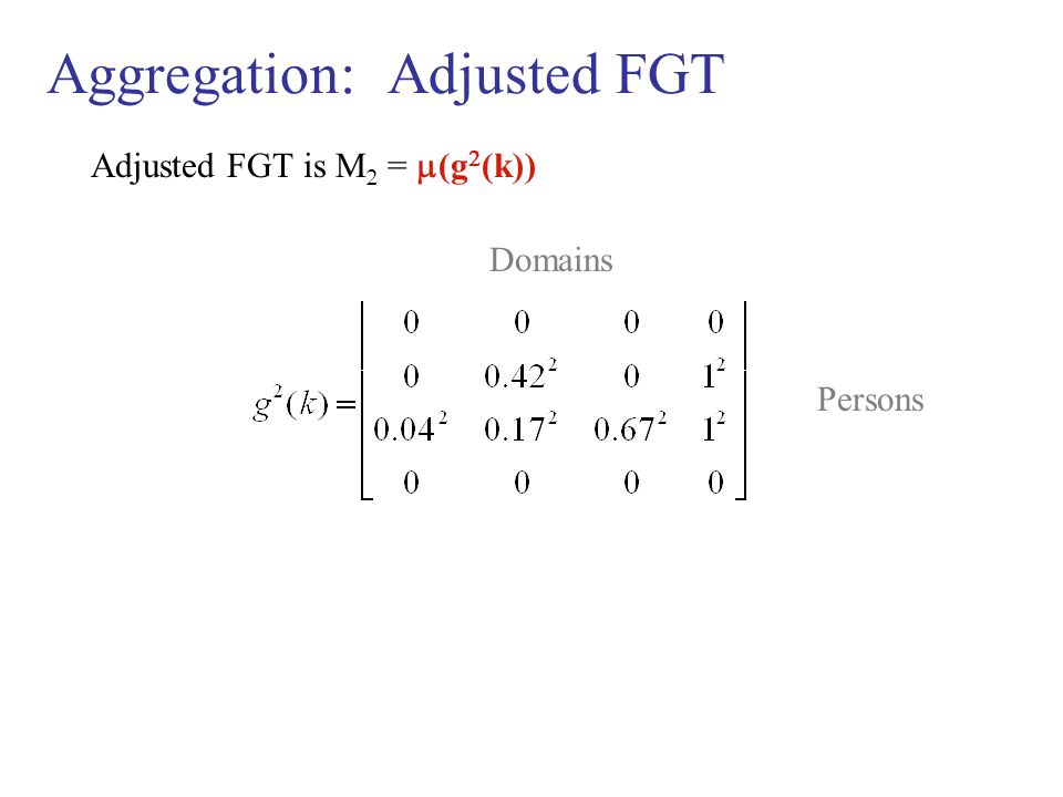 Aggregation: Adjusted FGT Adjusted FGT is M  =  (g  (k)) Domains Persons