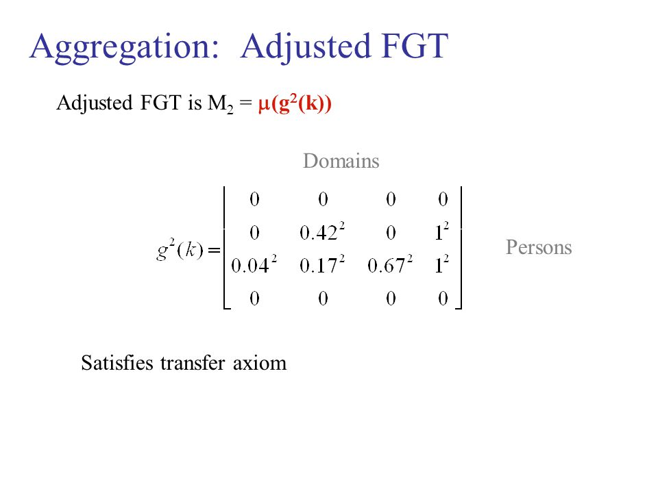 Aggregation: Adjusted FGT Adjusted FGT is M  =  (g  (k)) Domains Persons Satisfies transfer axiom