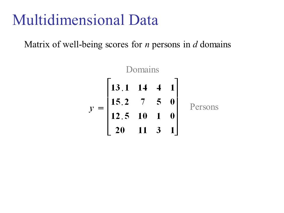 Multidimensional Data Matrix of well-being scores for n persons in d domains Domains Persons