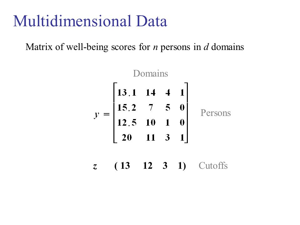 Multidimensional Data Matrix of well-being scores for n persons in d domains Domains Persons z ( 13 12 3 1) Cutoffs