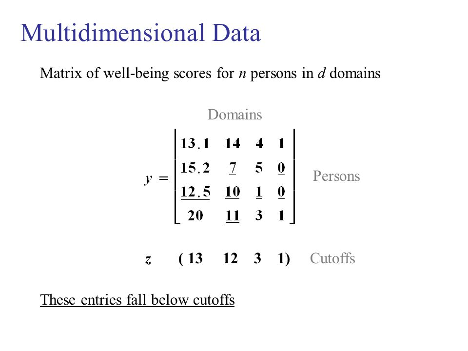 Multidimensional Data Matrix of well-being scores for n persons in d domains Domains Persons z ( 13 12 3 1) Cutoffs These entries fall below cutoffs