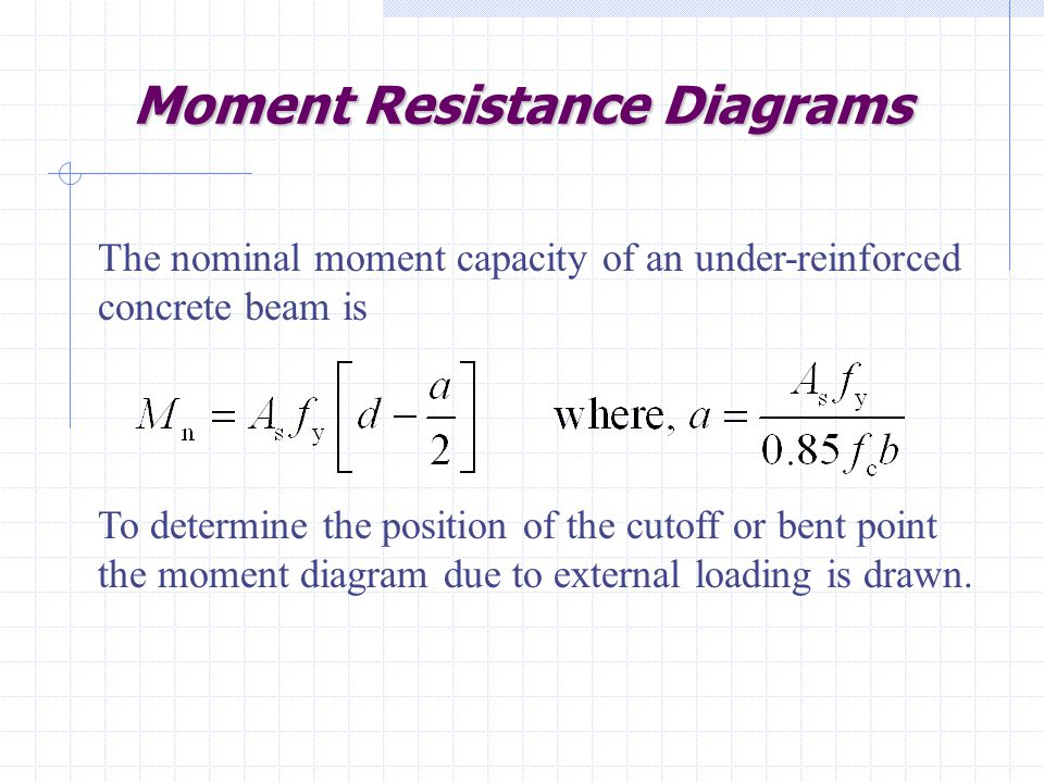 Moment Resistance Diagrams The nominal moment capacity of an under-reinforced concrete beam is To determine the position of the cutoff or bent point the moment diagram due to external loading is drawn.