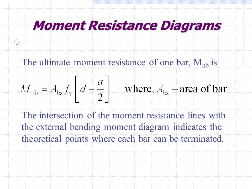 Moment Resistance Diagrams The ultimate moment resistance of one bar, M nb is The intersection of the moment resistance lines with the external bending moment diagram indicates the theoretical points where each bar can be terminated.