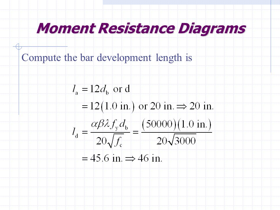 Moment Resistance Diagrams Compute the bar development length is