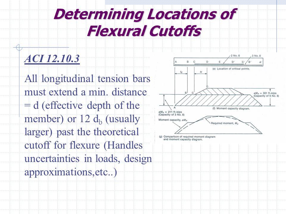 Determining Locations of Flexural Cutoffs ACI 12.10.3 All longitudinal tension bars must extend a min.