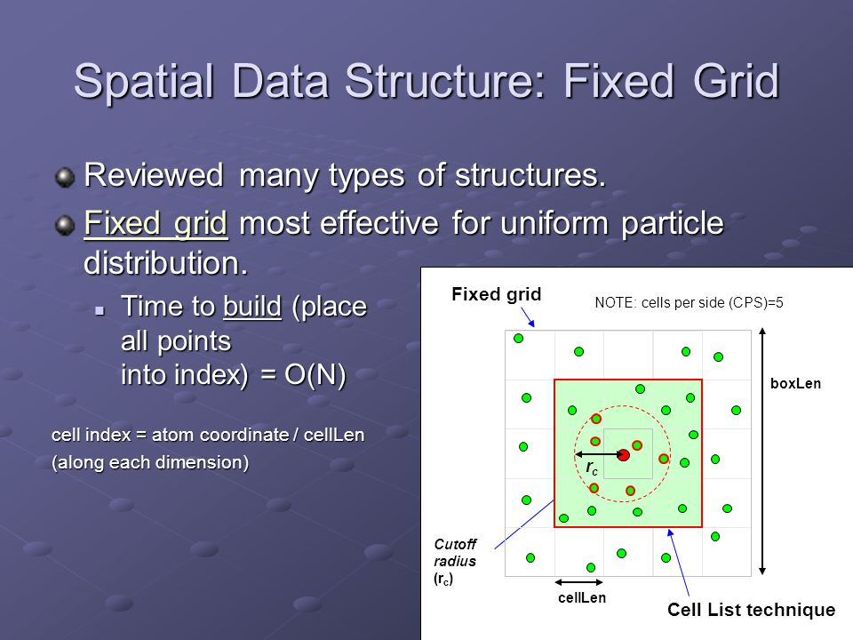 Spatial Data Structure: Fixed Grid Reviewed many types of structures.