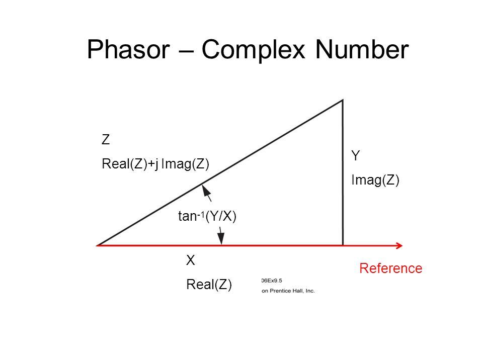 Phasor – Complex Number Y Imag(Z) X Real(Z) Z Real(Z)+j Imag(Z) tan -1 (Y/X) Reference