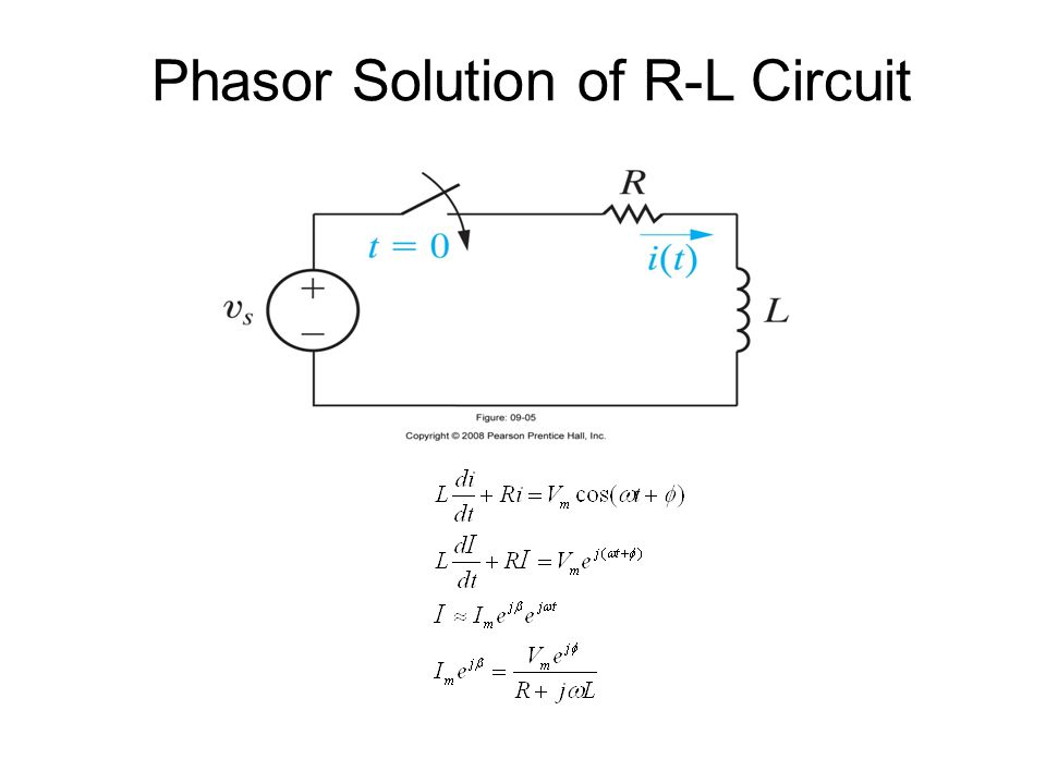 Phasor Solution of R-L Circuit
