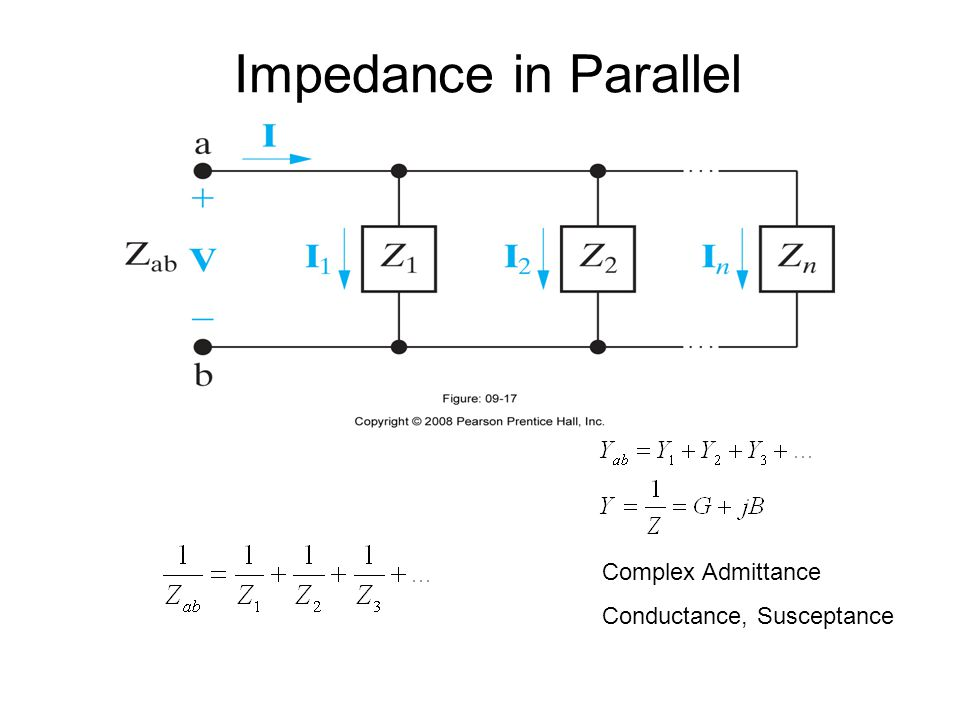 Impedance in Parallel Complex Admittance Conductance, Susceptance