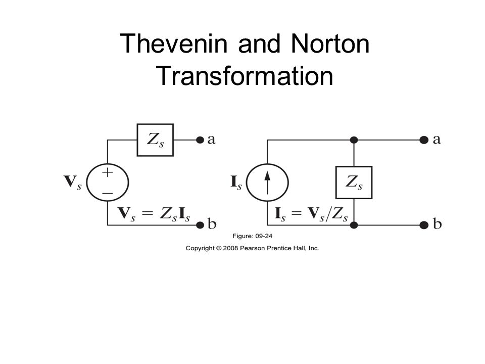 Thevenin and Norton Transformation