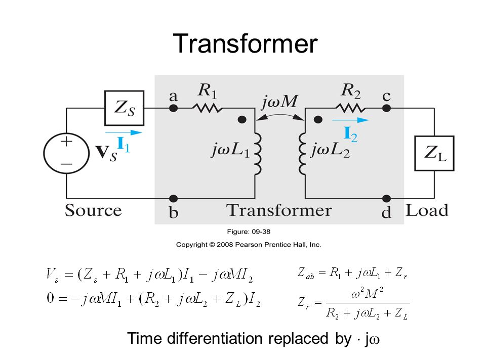 Transformer Time differentiation replaced by  j 