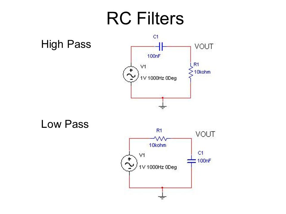 RC Filters High Pass Low Pass