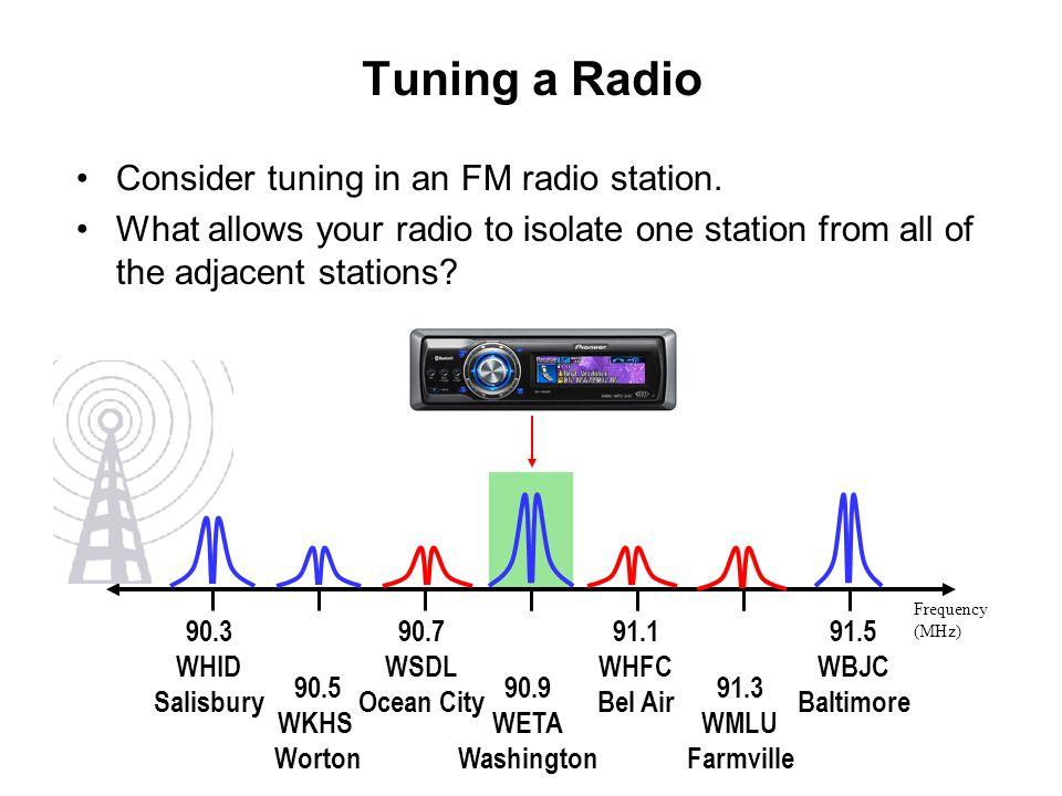 90.7 WSDL Ocean City 90.3 WHID Salisbury Frequency (MHz) 90.5 WKHS Worton 91.3 WMLU Farmville 90.9 WETA Washington 91.1 WHFC Bel Air 91.5 WBJC Baltimore Tuning a Radio Consider tuning in an FM radio station.