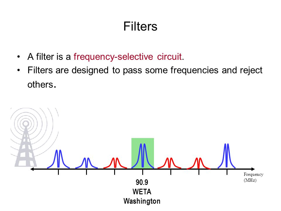 Filters A filter is a frequency-selective circuit. Filters are designed to pass some frequencies and reject others. Frequency (MHz) 90.9 WETA Washingt