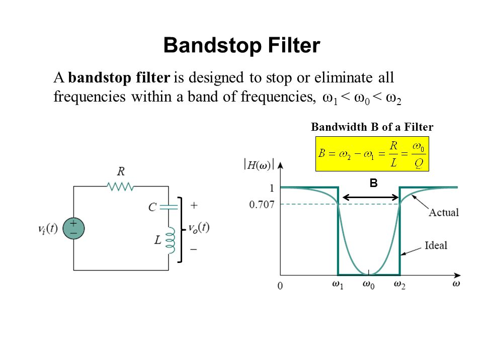 Bandstop Filter A bandstop filter is designed to stop or eliminate all frequencies within a band of frequencies, ω 1 < ω 0 < ω 2 Bandwidth B of a Filter B