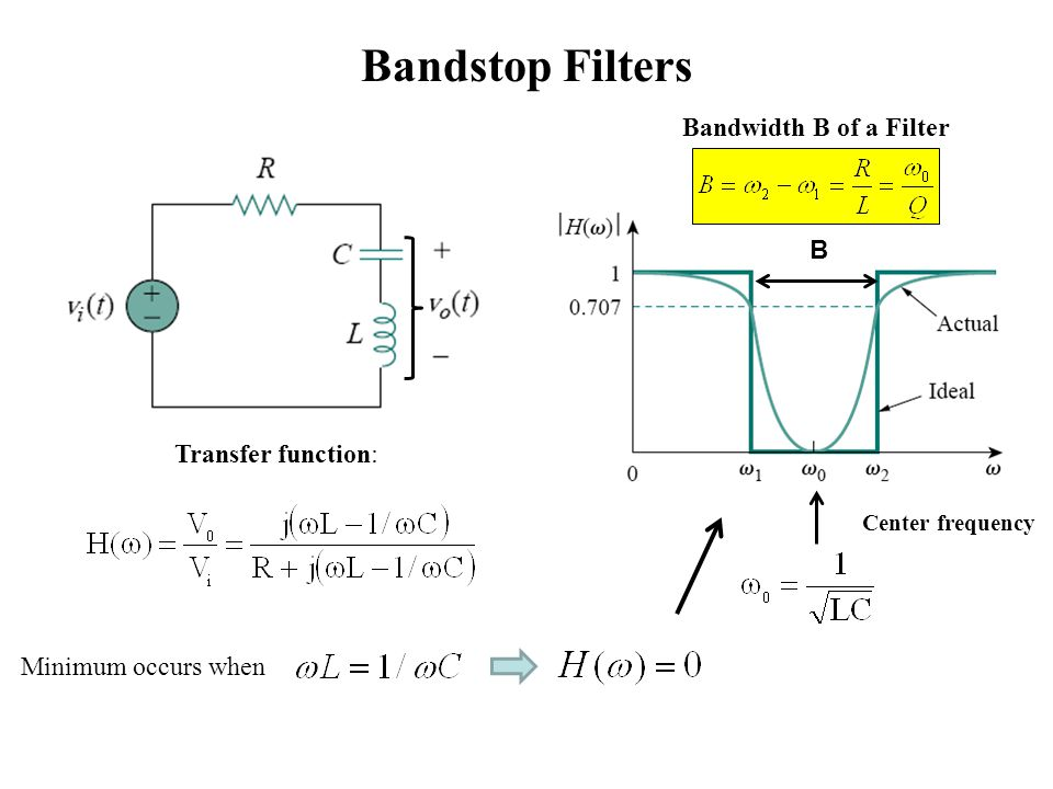Bandstop Filters Transfer function: Minimum occurs when Center frequency Bandwidth B of a Filter B