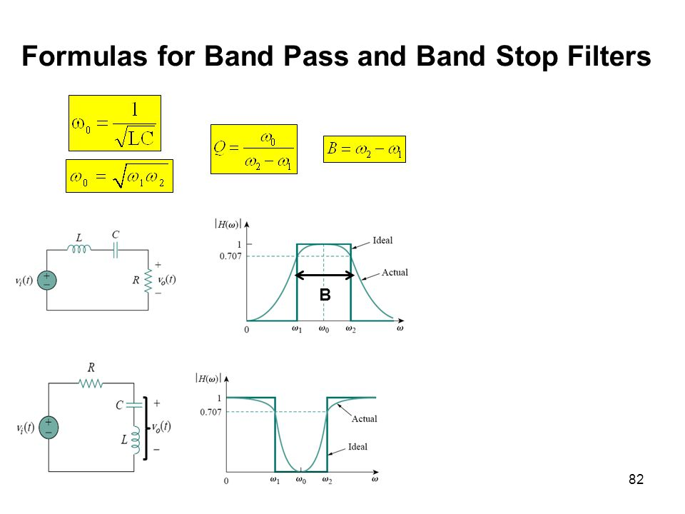 Formulas for Band Pass and Band Stop Filters 82 B