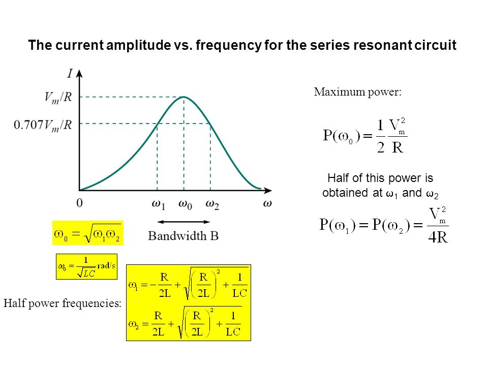The current amplitude vs. frequency for the series resonant circuit Maximum power: Half power frequencies: Half of this power is obtained at  1 and 