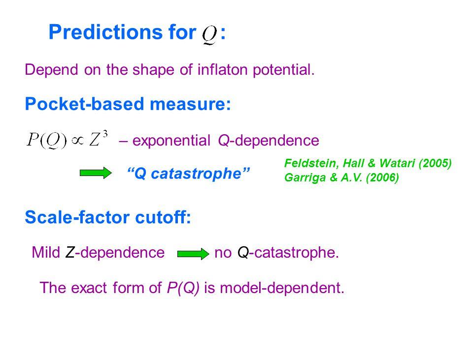 "Predictions for : ""Q catastrophe"" Feldstein, Hall & Watari (2005) Garriga & A.V. (2006) Depend on the shape of inflaton potential. Pocket-based measur"