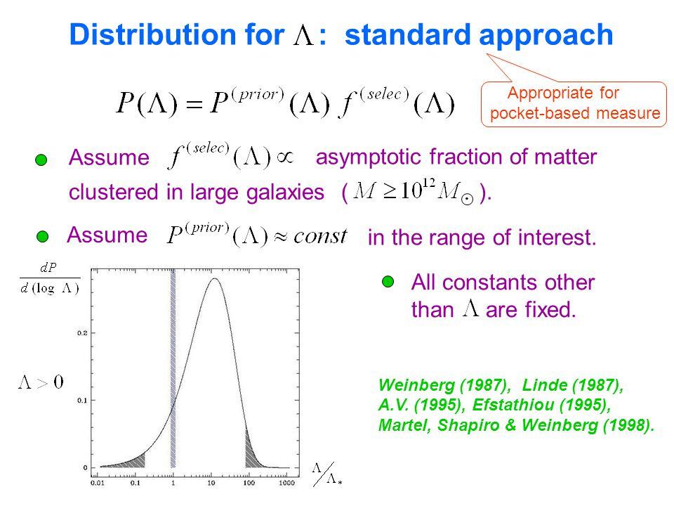Distribution for : standard approach A.V. (1995), Efstathiou (1995), Martel, Shapiro & Weinberg (1998). Assume in the range of interest. Assume asympt