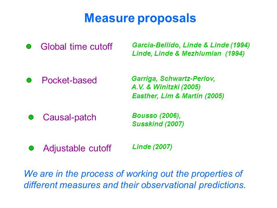 Measure proposals Global time cutoff Garcia-Bellido, Linde & Linde (1994) Linde, Linde & Mezhlumian (1994) Pocket-based Garriga, Schwartz-Perlov, A.V.