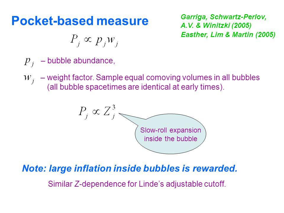 Pocket-based measure – bubble abundance, Garriga, Schwartz-Perlov, A.V. & Winitzki (2005) Easther, Lim & Martin (2005) – weight factor. Sample equal c
