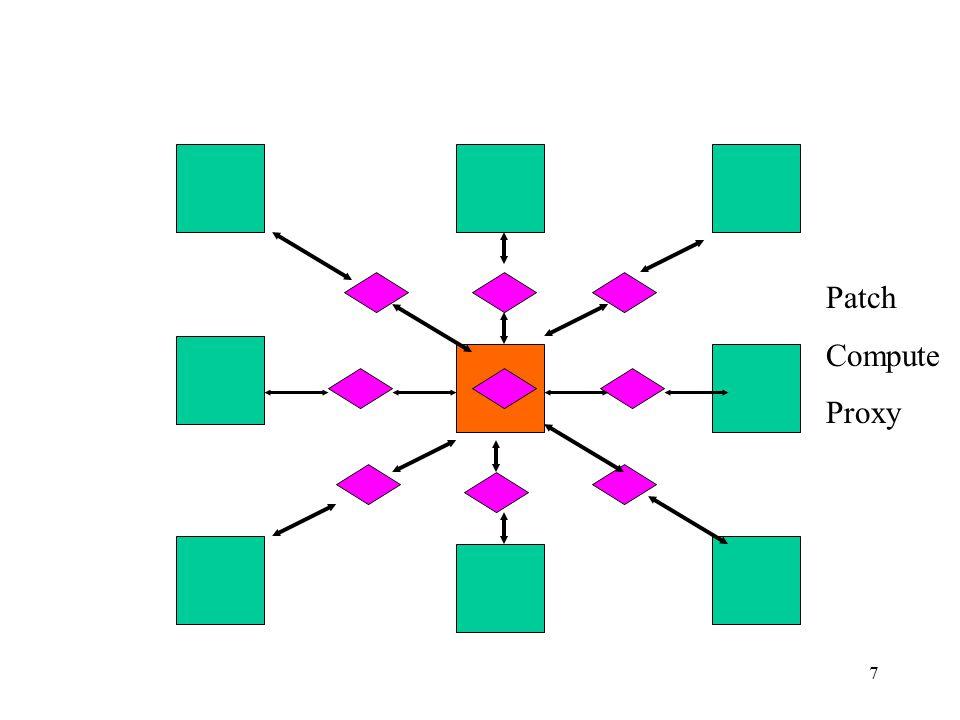 7 Compute Proxy