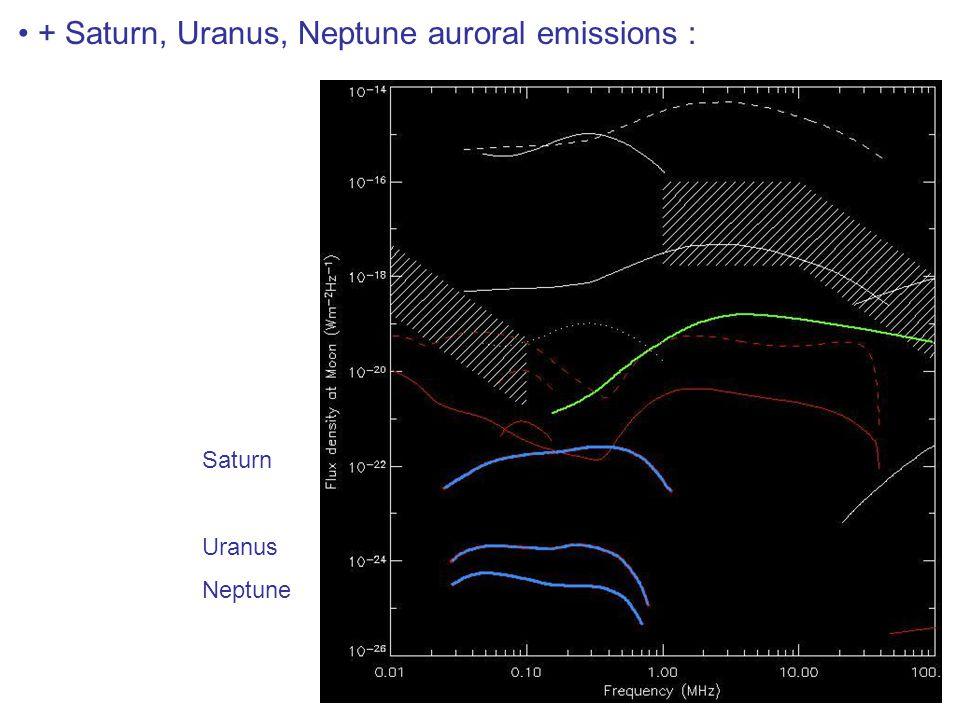 + Saturn, Uranus, Neptune auroral emissions : Saturn Uranus Neptune